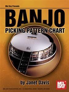 Banjo Picking Pattern Chart (C