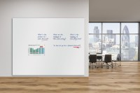 Frameless Magnetic Whiteboards