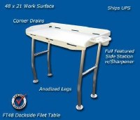 "DEEP BLUE FILLET TABLE 38""x21"""