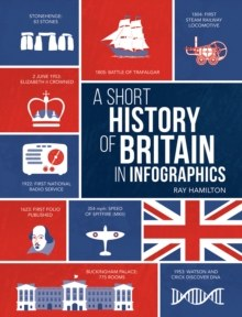 A Short History Of Britain In Infographics