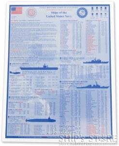 Poster - Submarine Fleet