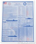 Poster - Submarine Fleet
