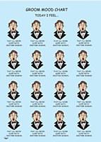 Vash- Groom's Mood Chart