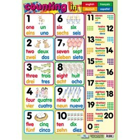 COUNTING IN WALL CHART
