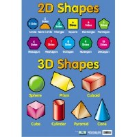 2 D SHAPES WALL CHART