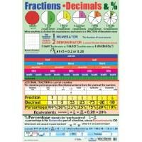 FRACTION DECIMALS WALL CHART