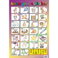 KNOW YOUR ALPHABET WALL CHART