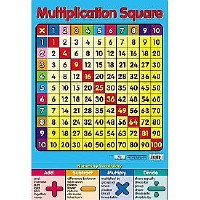 WALL CHART MULTIPLICATION SQ.