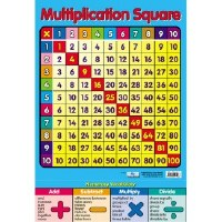 MULTIPLICATION TABL WALL CHART