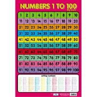 WALL CHART NUMBERS 1 - 100