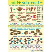 WALL CHART ADD & SUBTRACT