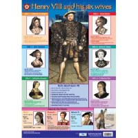 HENRY VIII & WIVES WALL CHART