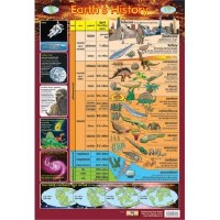 HISTORY OF LIFE WALL CHART