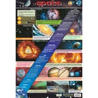 WALL CHART SPACE