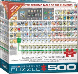 Periodic Table - 500 pcs
