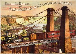 Niagara Falls Bridge 1000pc