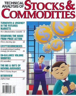 Stocks & Commodities