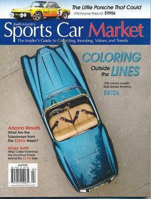Sports Car Market