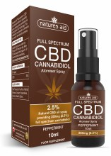 Natures Aid Cbd Oil 2.5% Spray