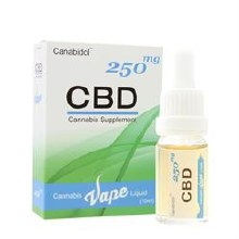 Canabidol CBD Oil Dropper 250mg