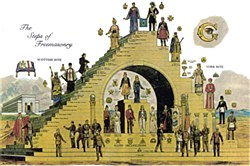Steps of Freemasonry Print