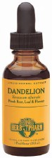 Herb Pharm Dandelion Extract, 1 oz.