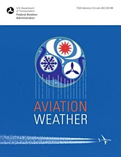 """Aviation Weather"""