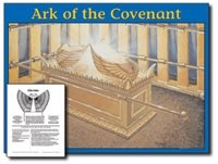 Ark of the Covenant-Laminated