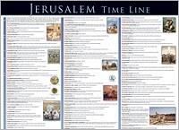 Jerusalem Time Line- Laminated