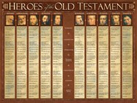Heroes of the Old Testament- Laminated