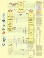 CHARTS-KINGS & PROPHETS LAM