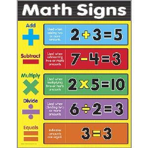 Math Signs Poster  op