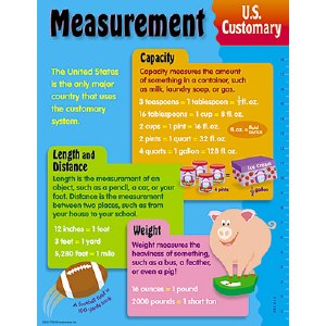 Measurement/US Customary Pst