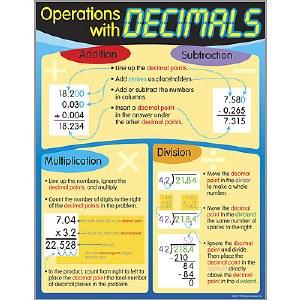 Operations with Decimals Pstr