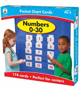 Numbers 0-30 Pocket Chart Card