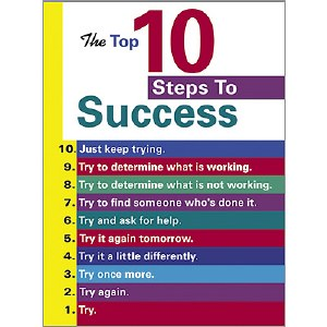 Top 10 Steps to Success Poster