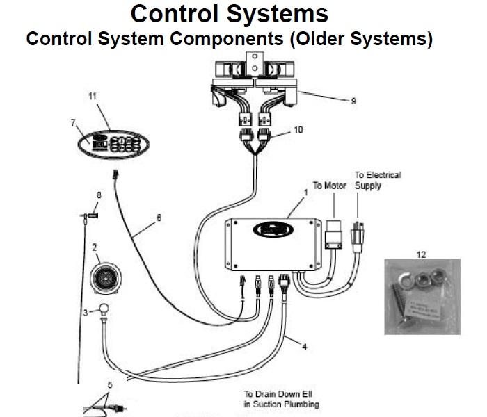 older control