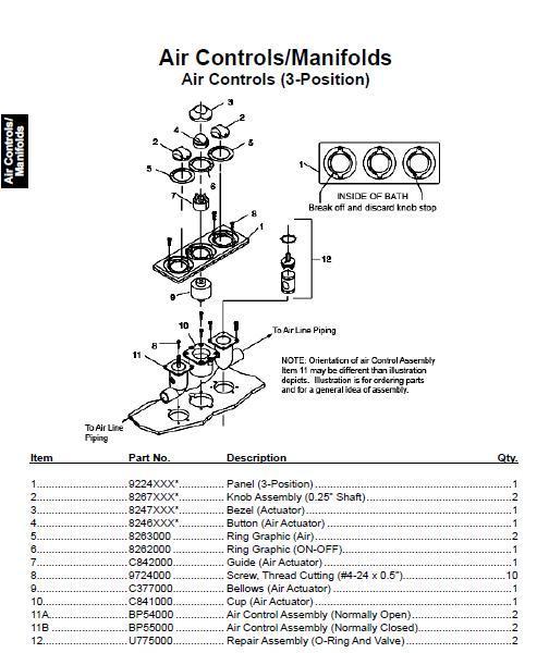 Jacuzzi manual controls