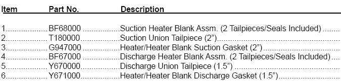heater blank part numbers