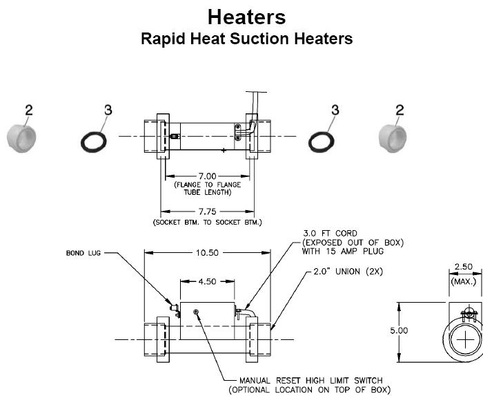 Suction Heater Breakdown