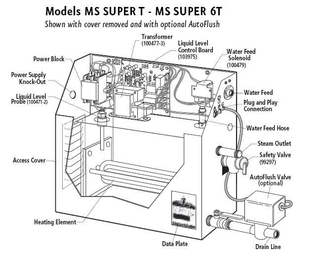 Mr Steam F1 Sensor  F1 Plus Control Sensor  Mr Steam Sensor