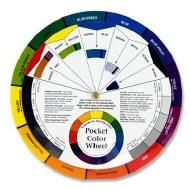 Colour Wheel 130cm