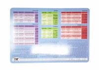 Laminated Chart Middos Mishkalo