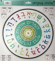 Letters And Vowels Wheel Poster
