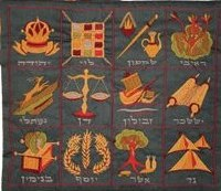 Yair Emanuel Embroidered Tefillin Bag - The Twelve Tribes in Blue
