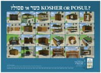 "Laminated Sukkah Poster Kosher Or Posul? 25"" x 18"""