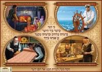 Laminated Sukkah Poster Ki Hinei Kachomer