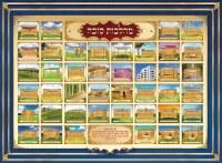 Laminated Sukkah Poster Halachos of Sukkah