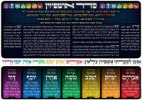 Ushpizin Colorful Laminated Sukkah Poster