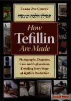 How Tefillin Are Made